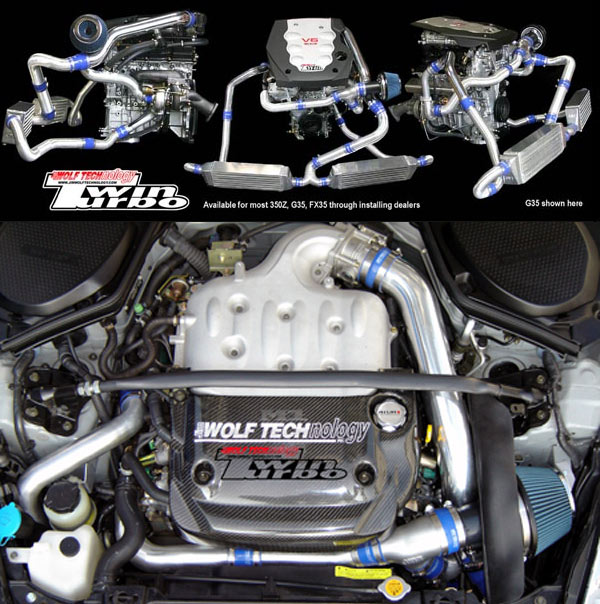 Jim Wolf Z Turbo Kit