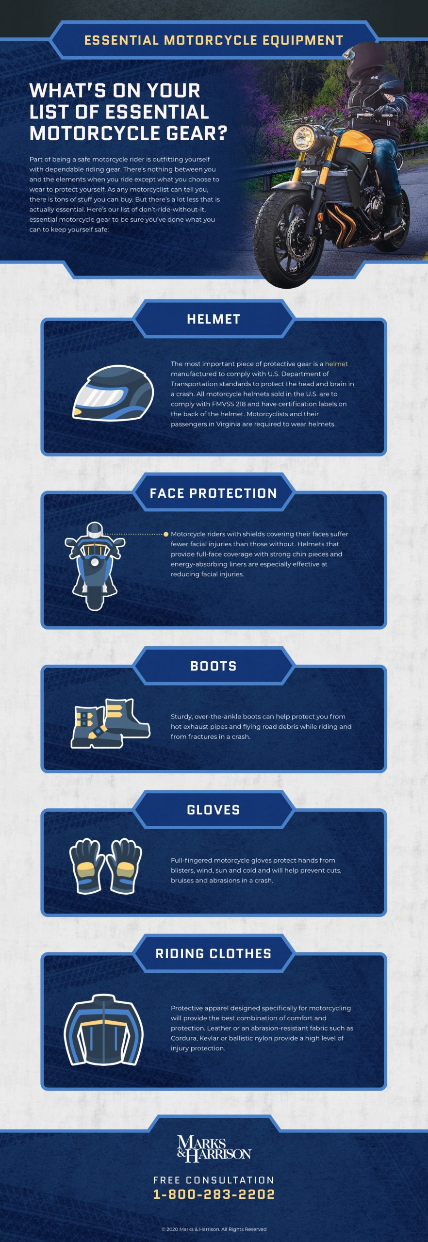 motorcycle safety equipment infographic